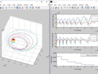 Matlab Simulation & Visualization