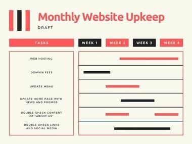 Website Upkeep example: Draft