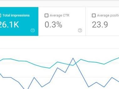 Google Webmaster Organic Traffic