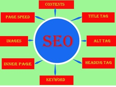 SEO, On page & Off page SEO