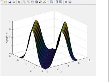 3D Graphs using MATLAB