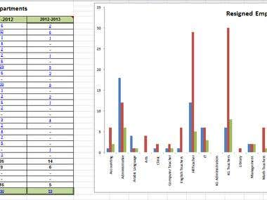 Excel -Statistics