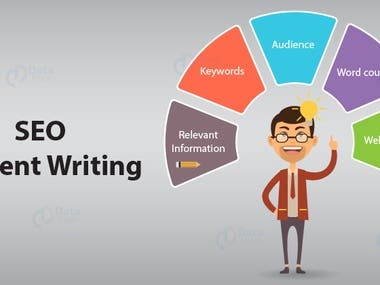 SEO Content Keyword based