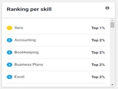 Xero Based Accounting & Bookkeeping