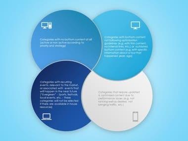 Power point slide design