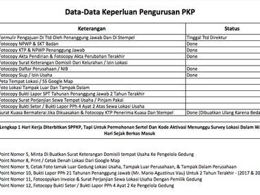 Pengurusan PKP Perusahan Baru