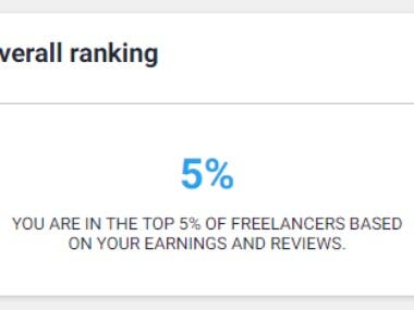 Freelancer.com Ranking