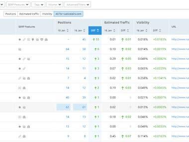 Google Top Ranking -Rusticstairs.com