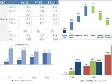 Excel- Graph & Formatting