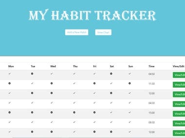 A simple Habit Tracker Site With Django/Python
