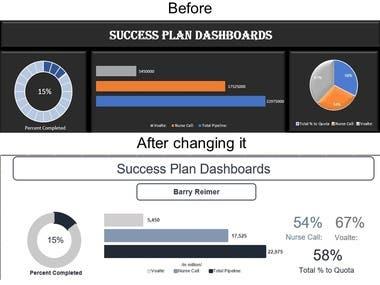 Minimal dashboard in Excel