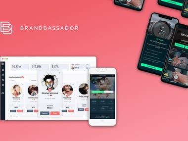brandbassador.com