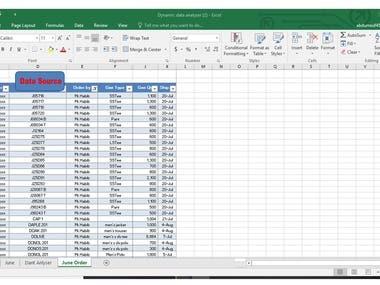 Data analyzer project 2