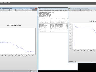 Financial data analysis using EViews