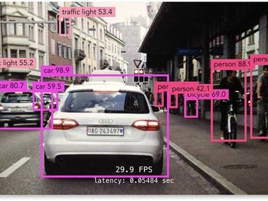 Real Time Object Detection Using Yolov3 and opencv