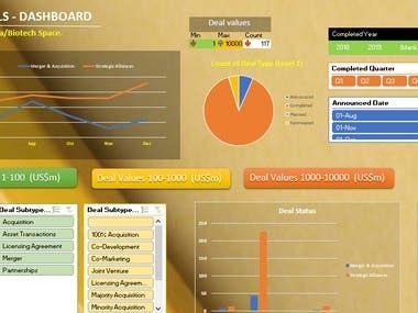 Excel - Dashboard Design