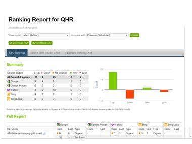 SERP Report .com.au site