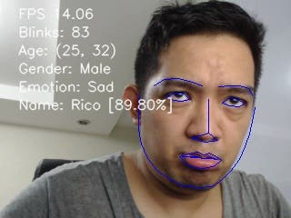 Face Recognition library for everybody