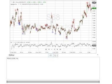 Html5 Stock Chart