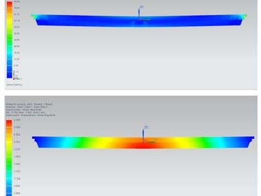 Finite element analysis of a Girder