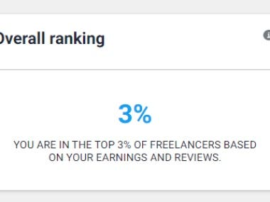 Top Ranking in Translation Agency