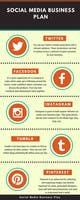 Facebook Marketing des proposition du concours n°4 pour Social Media Marketing