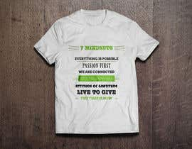 #8 for Design 7 Mindsets T-Shirt by MouseyPouncey
