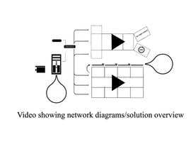 nº 35 pour Video showing network diagrams/solution overview par global00337