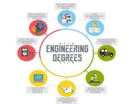 Nro 12 kilpailuun Design of key visual for an engineering brochure käyttäjältä zainurin12