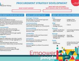 nº 35 pour Strategy Paper par Khatto