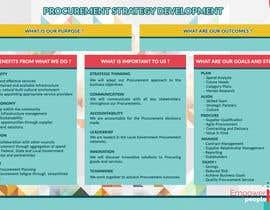 nº 33 pour Strategy Paper par supunuk
