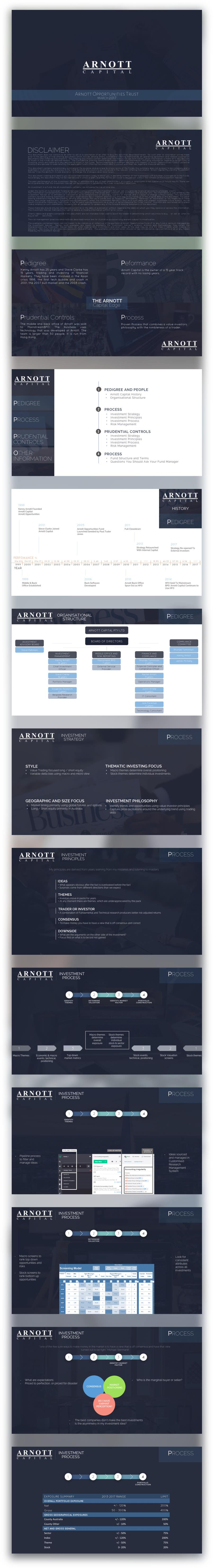 Proposition n°39 du concours Modernise a pitch book