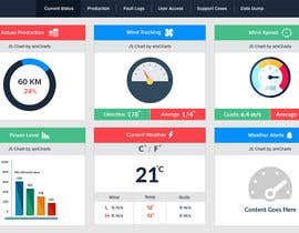 Nro 5 kilpailuun JS Website Layout redesign käyttäjältä virajgupta