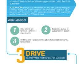 nº 16 pour Create an Infographic PDF par avizeet85