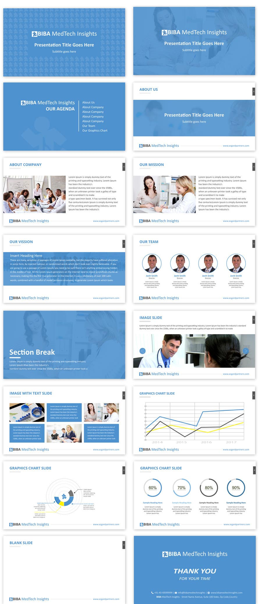 Entry By Raninja For Design A Powerpoint Template For A Market - Market research powerpoint template