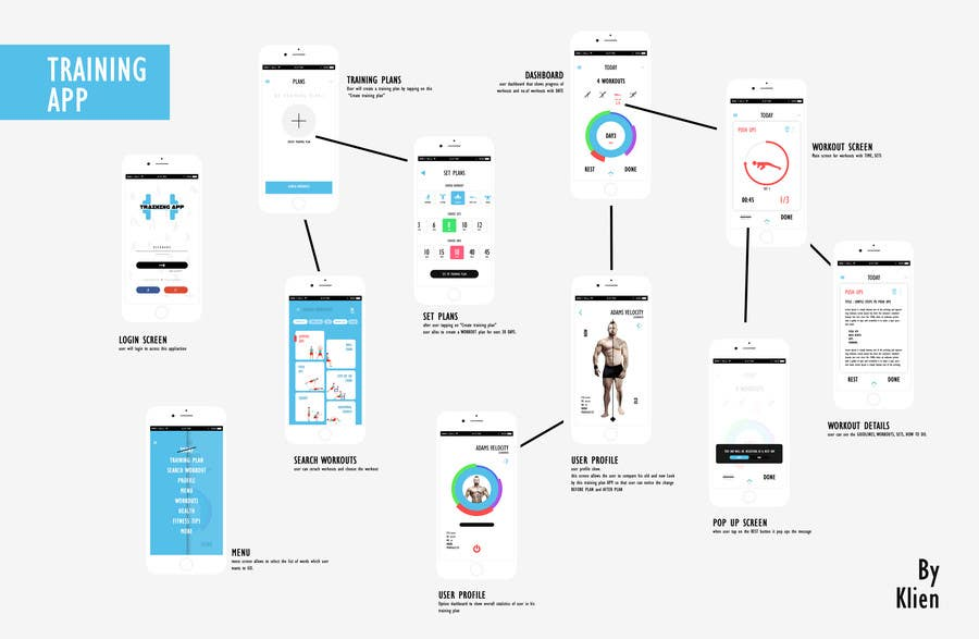 how to create a wireframe for an app