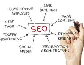 #10 untuk Come up with ideas that will help improve SEO on our main club pages oleh AllEsha