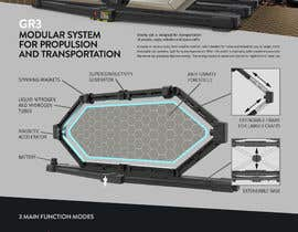 #216 para Design the future according to Elon Musk por ivanlugomer