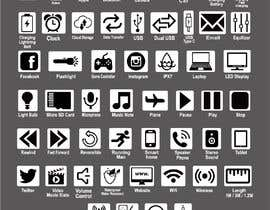 #93 for Design Product Feature Icons by nerobislamrumee1