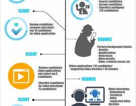 nº 10 pour Infographic design par InfographicsPoli
