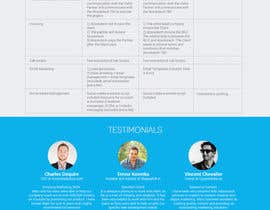 #8 for Design a Landing Page and Facebook Ad - The Digital Nomad Academy af vivekdaneapen