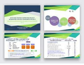 #24 for powerpoint template(presentation file design) by lrrehman