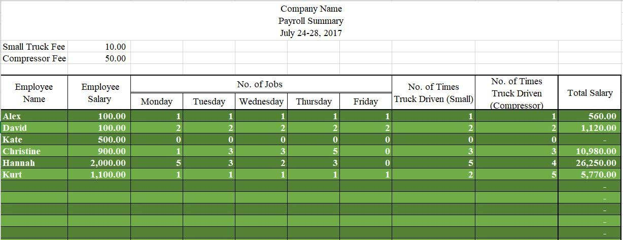 entry 28 by aaroncheng13 for payroll spreadsheet freelancer