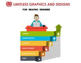 #5 for Infographic Design for website by gb25