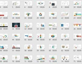 #20 for Re- Design a Powerpoint Presentation .. 28 Pages - content is given by mohmedrashed