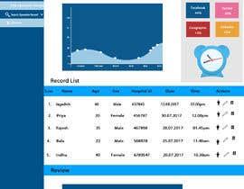 Nro 2 kilpailuun Design a Website Mockup for Kure käyttäjältä rginfosystems