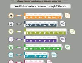 #35 untuk Design infographic oleh golammostakin