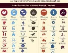#8 untuk Design infographic oleh DonnaMoawad