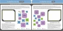 White Paper Infographics sesign for Loft Media Publishing için Graphic Design20 No.lu Yarışma Girdisi