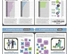 #26 pentru White Paper Infographics sesign for Loft Media Publishing de către lastmimzy